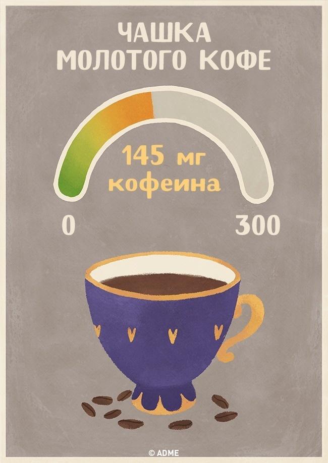 Сколько кофеина содержится вразных напитках
