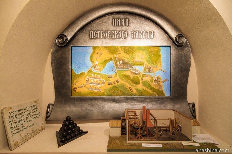 План Петровского завода, Музей промышленной истории Петрозаводска
