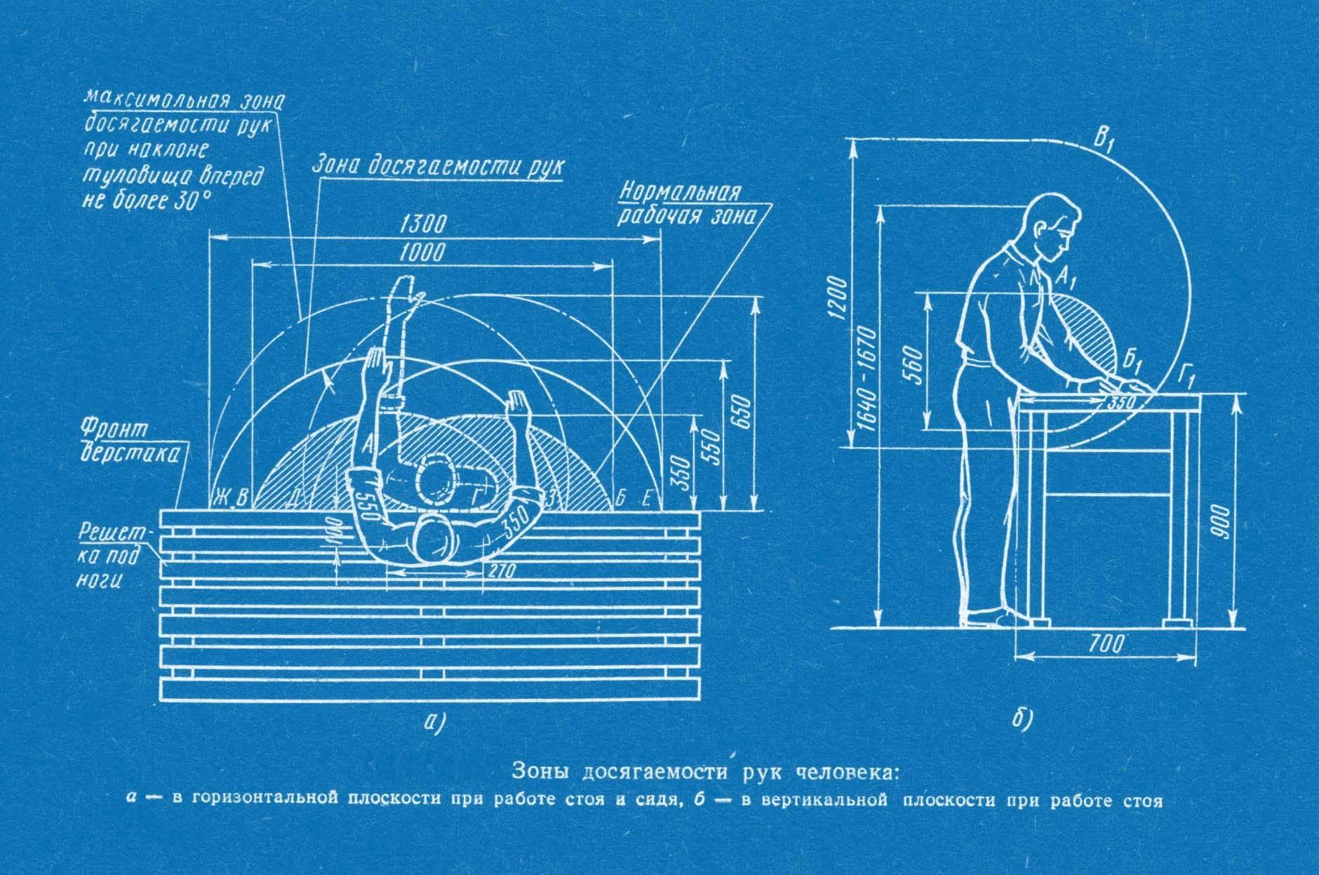 положение тела при рубке