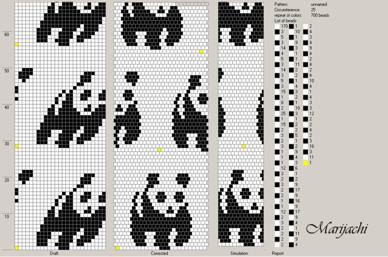 «Панда на 25» на Яндекс.Фотках
