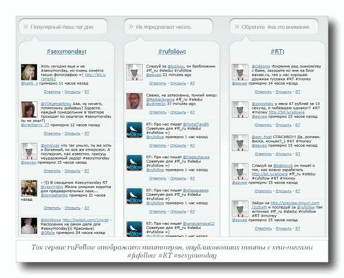 как получить followers в twitter. сервис rufollow.ru