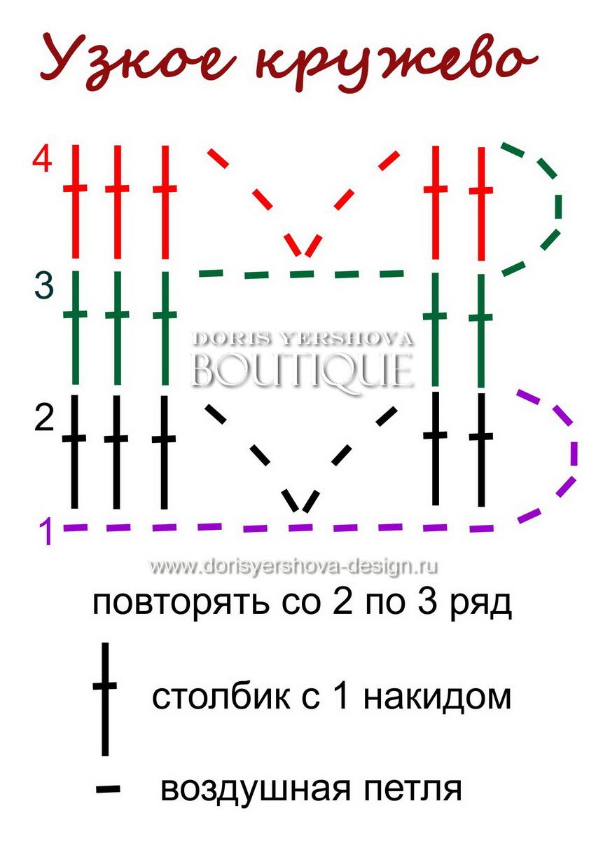 дизайн Дорис Ершовой, блог Дорис Ершовой, вязаньте крючком, кружево, черное кружево, вязанные мотивы, рукоделие, филейное кружево, схема