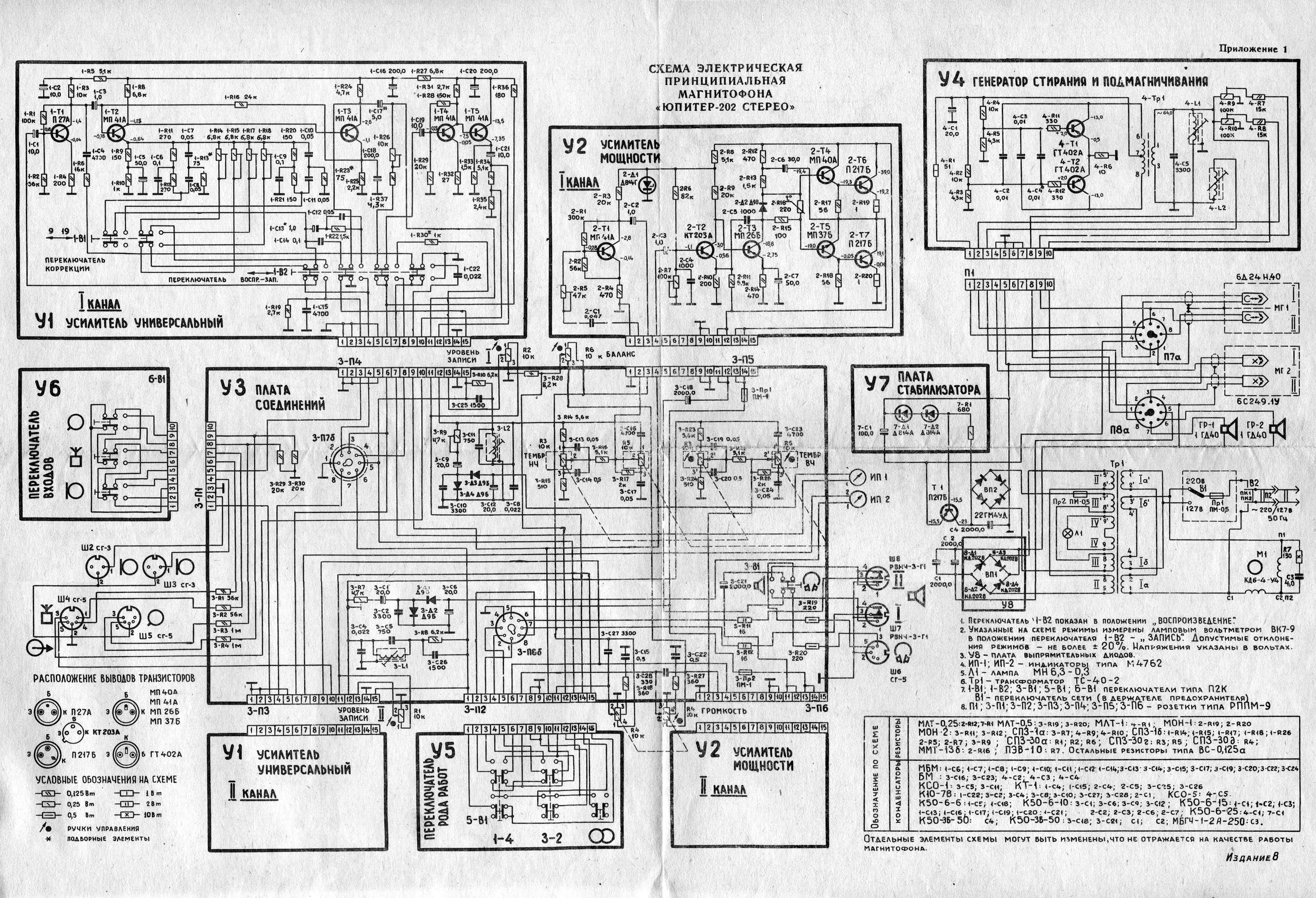 схема магнитофона снежеть 204 pdf