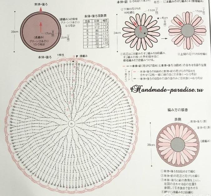 Цветочные сидушки и коврики крючком. Схемы (2)