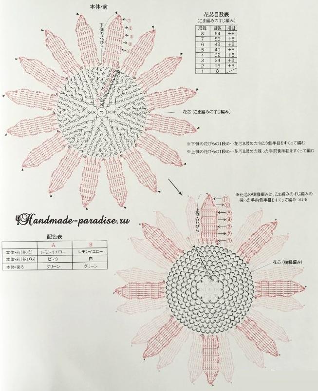 Цветочные сидушки и коврики крючком. Схемы (3)