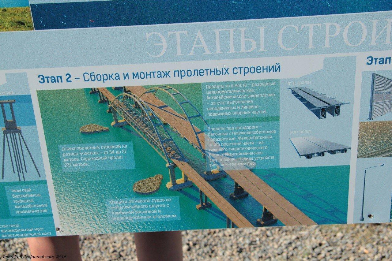 2 этап сборка пролётных сооружений моста