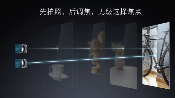Итоги презентации Xiaomi на 27 июля