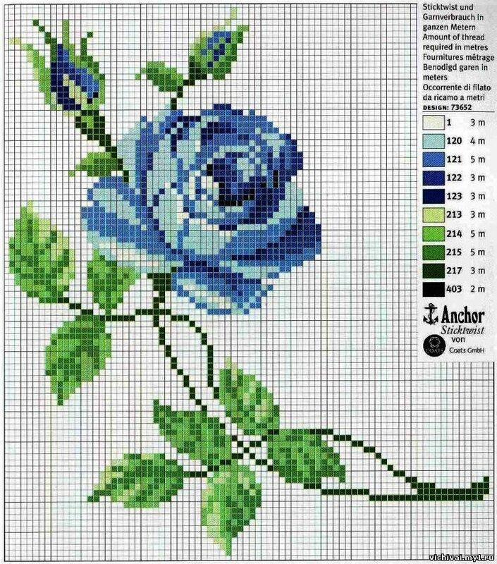 Схемы для вышивки синие розы