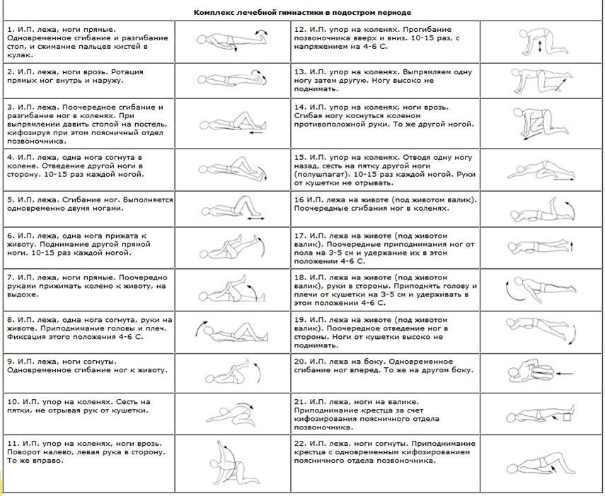 Клиники по лечению шейных грыж