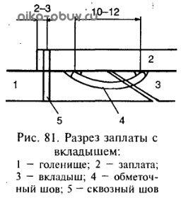 Рис. 81