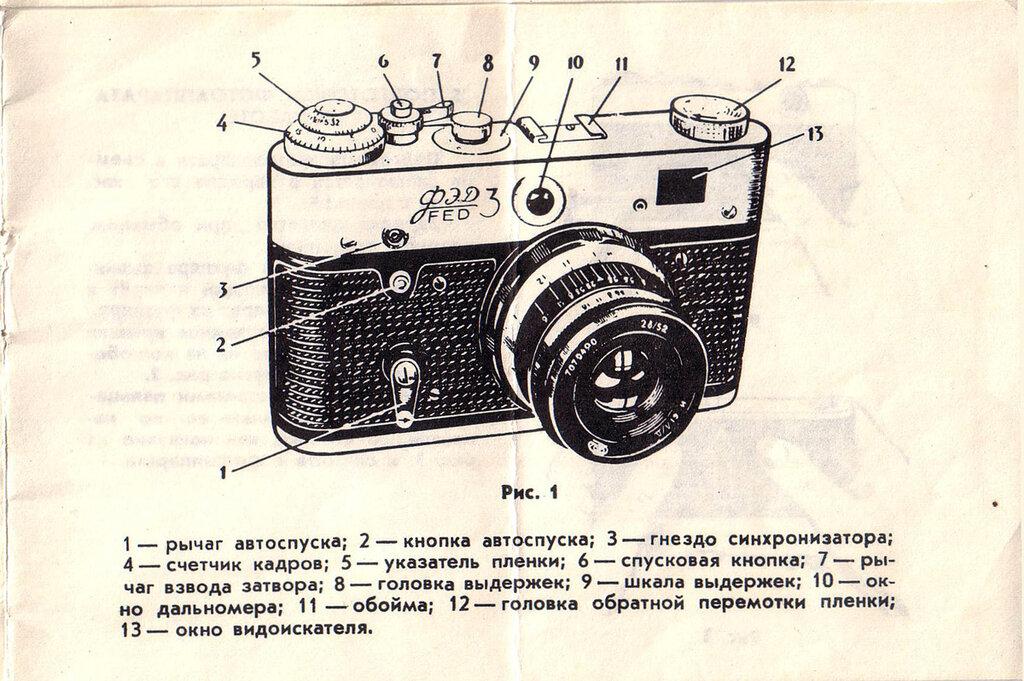 Инструкция к фотоаппарату фэд 5