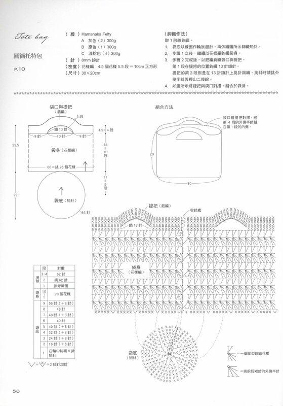 Схема вязания корзинки из трикотажной пряжи крючком 41