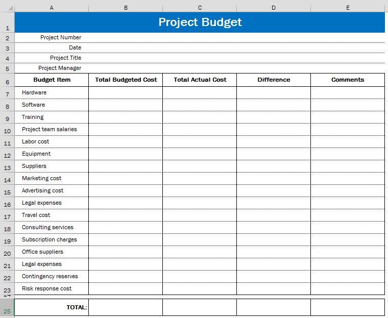 Рис. 2. Бюджет проекта