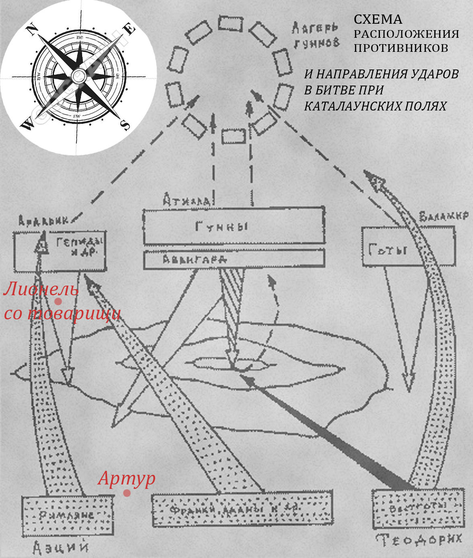 Схема сражения.jpg