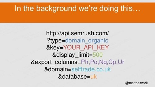 searchlove-london-matt-beswick-get-more-from-your-content-91-638.jpg