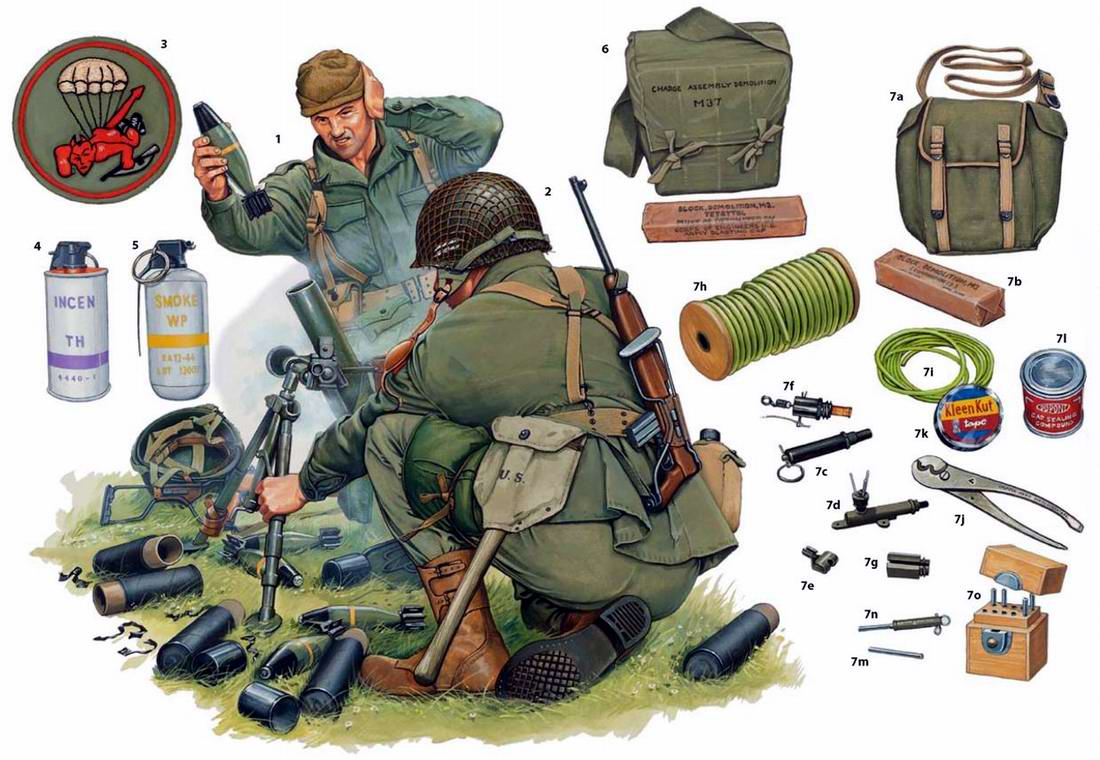 Вооружение и экипировка военнослужащих 508-го парашютного пехотного полка армии США в Нидерландах (17 сентября 1944 года)