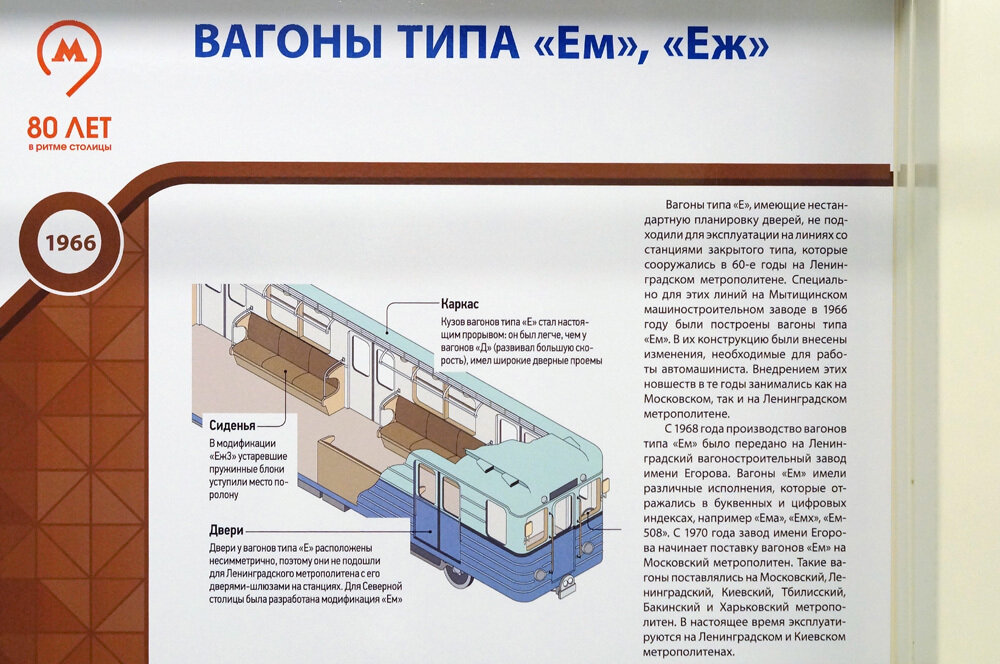 Весна. Поезд 80 лет метро. 13.05.15.18..jpg