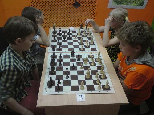 шахматы квалификационные турниры