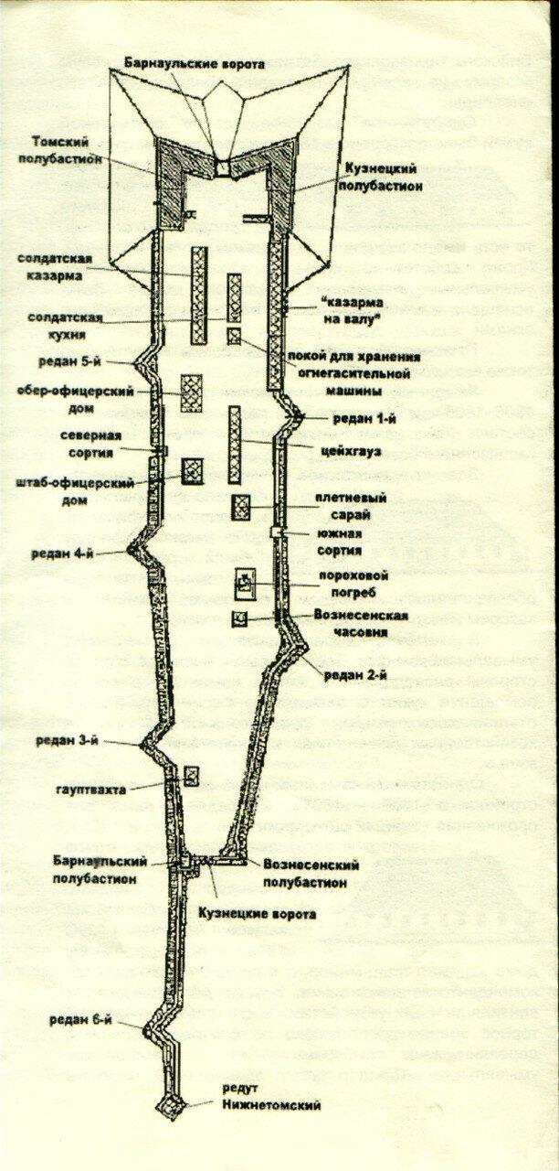 Кузнецкая крепость. 1820