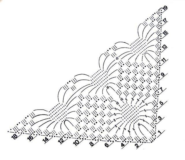 Шаль крючком для начинающих ... представлены различные модели, схемы и описания шали спицами и крючком.