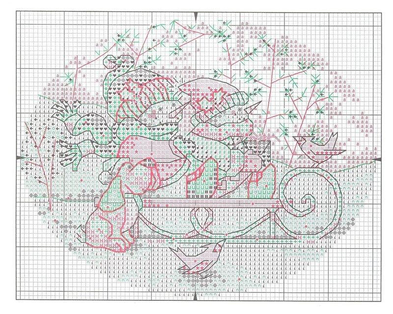 Схема вышивки Игрушечные украшения.  Снеговики (Dimensions) 2 из 6.