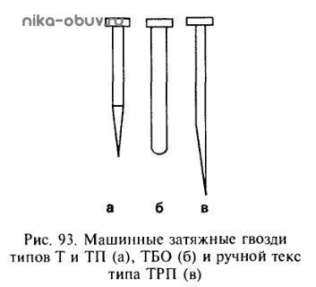 Рис. 93