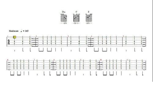 Songsterr Guitar Tabs & Chords - Справочник гитариста - Helpix