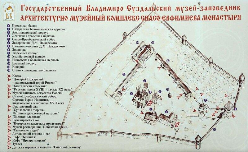 План Спасо-Евфимиевого монастыря, Суздаль