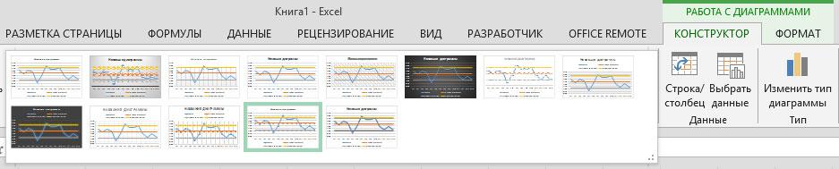 Рис. 3. Стили диаграмм, которые можно применять к линейным графикам