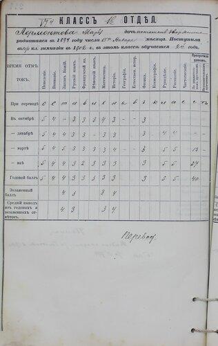 ГАКО, ф. 426, оп. 1, д. 208, л. 244об.