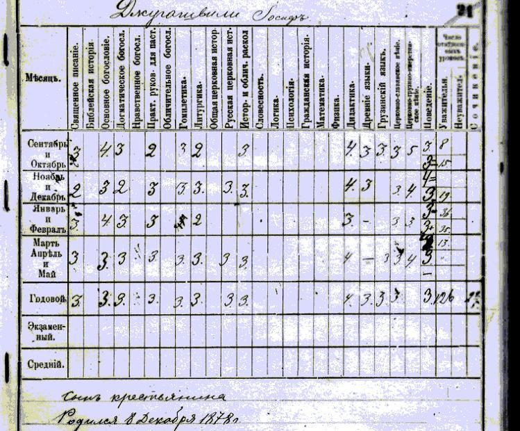stalinreportcard.jpg