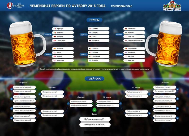 footbol euro 2016.png