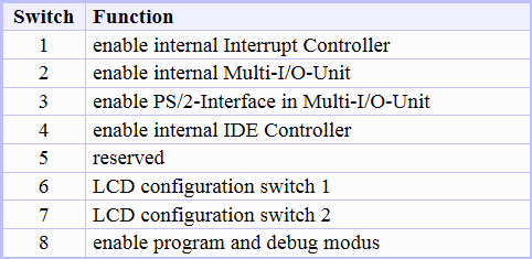"Dennis Kuschel - ""MyCPU Compact"" :  MyCPU on a single board 0_150935_354de41b_orig"