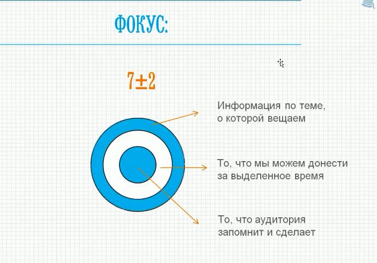 фокусное изображение на слайде