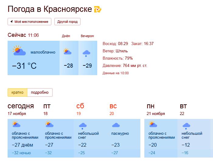 Прогноз погоды в Канске на 10 дней — Яндекс.Погода
