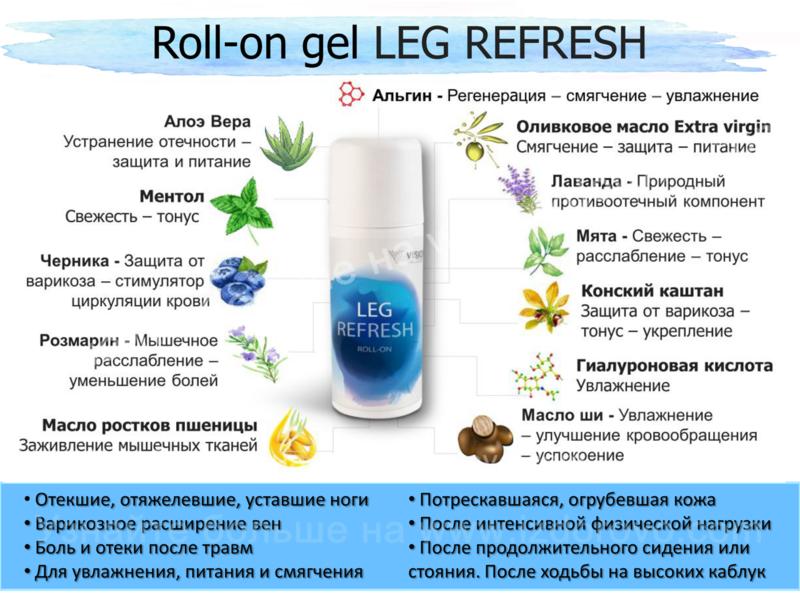 Roll-on Leg Refresh для ног гель состав