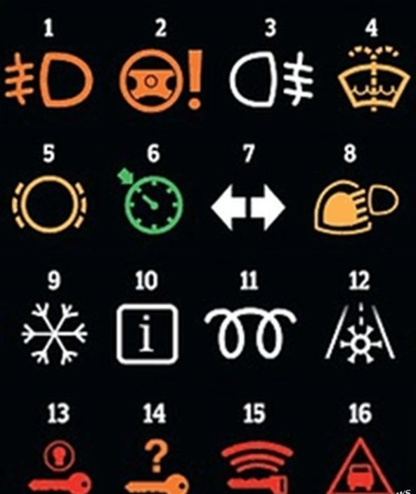 Значения значков на приборной панели автомобиля (4 фото)