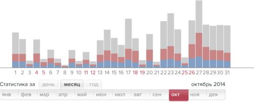 Снимок экрана 2014-11-06 в 14.50.45.png