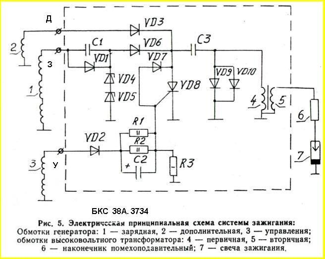 схема коммутатора минск