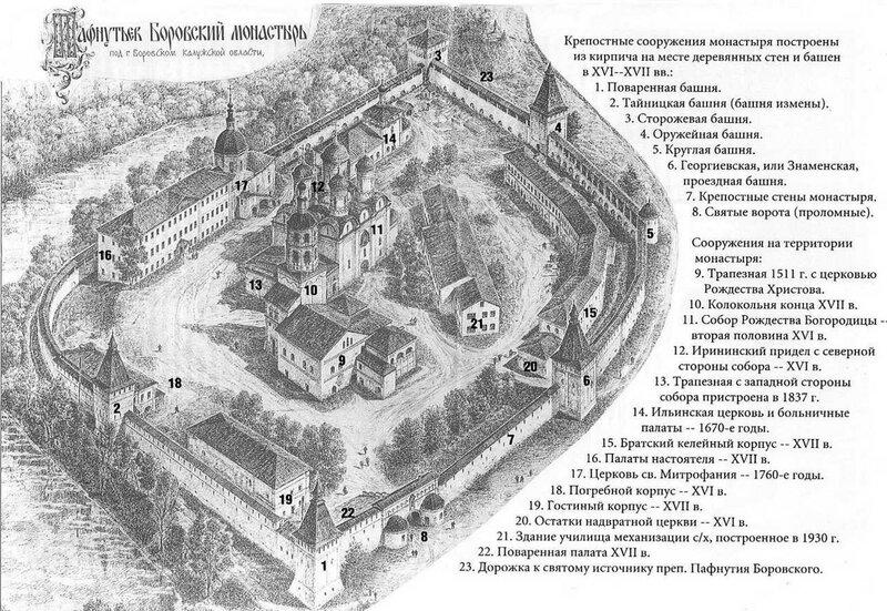 Схема Свято-Пафнутиева Боровского монастыря