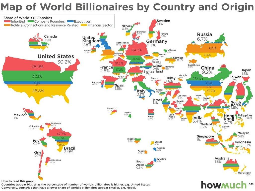 Откуда у миллиардеров деньги
