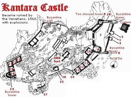План замка Кантара