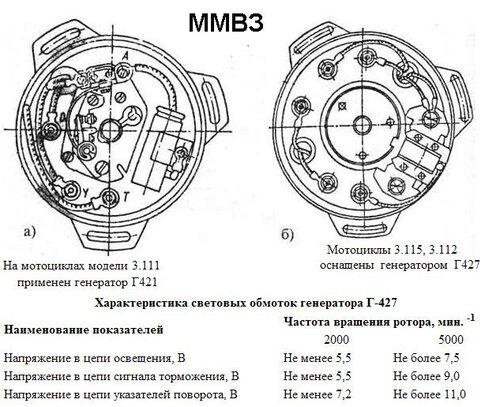Схема подключения контактного зажигания восхода5