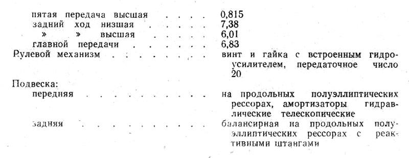 Выпускается Московским