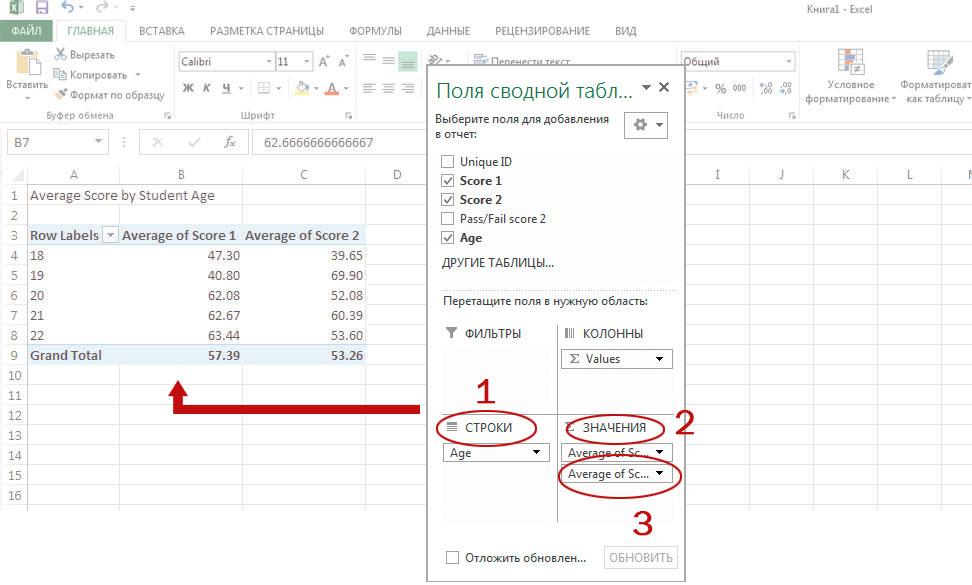 Сводная таблица — это инструмент для проведения над таблицей различных итоговых расчетов в соответствии с выбранными опорными точками