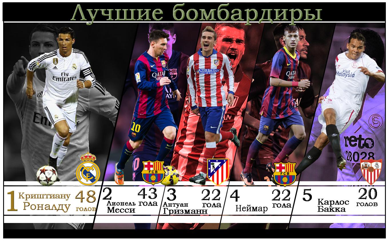 scorers