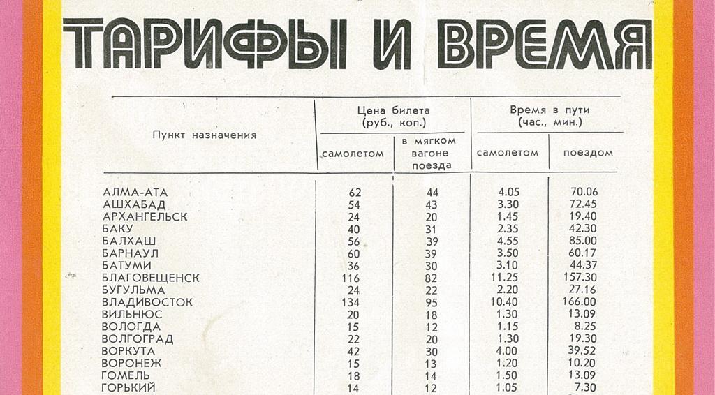 Цены билетов на самолет в аэрофлоте купить билеты в санкт петербург на поезд