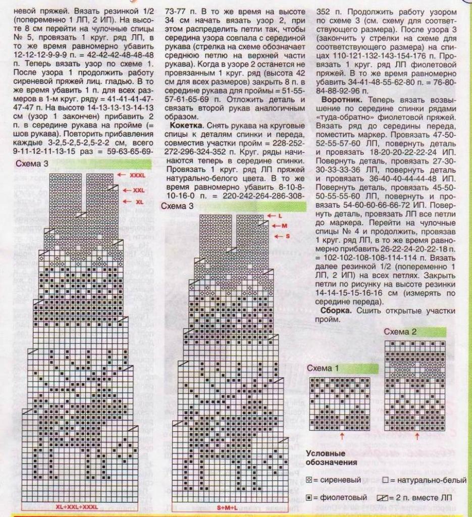 Схемы рисунков спицами для свитеров