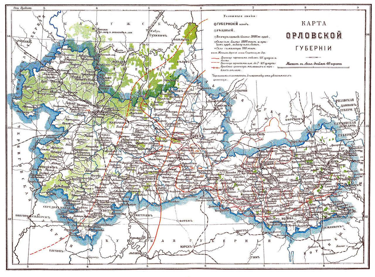 Орловская губерния