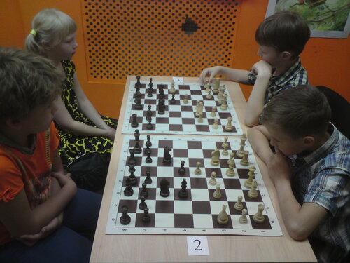 шахматы правила турниров